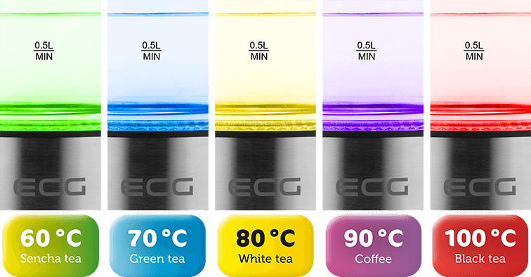 ECG RK 1777 Colore